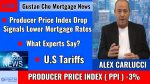 Producer Price Index Drop Signals Lower Mortgage Rates