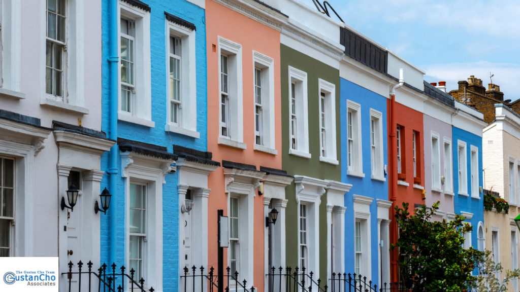 What is Today's Mortgage Markets