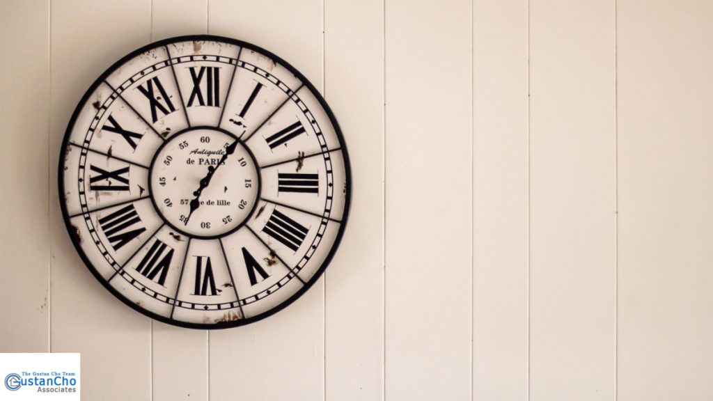 What Does Turnaround Time Mean?