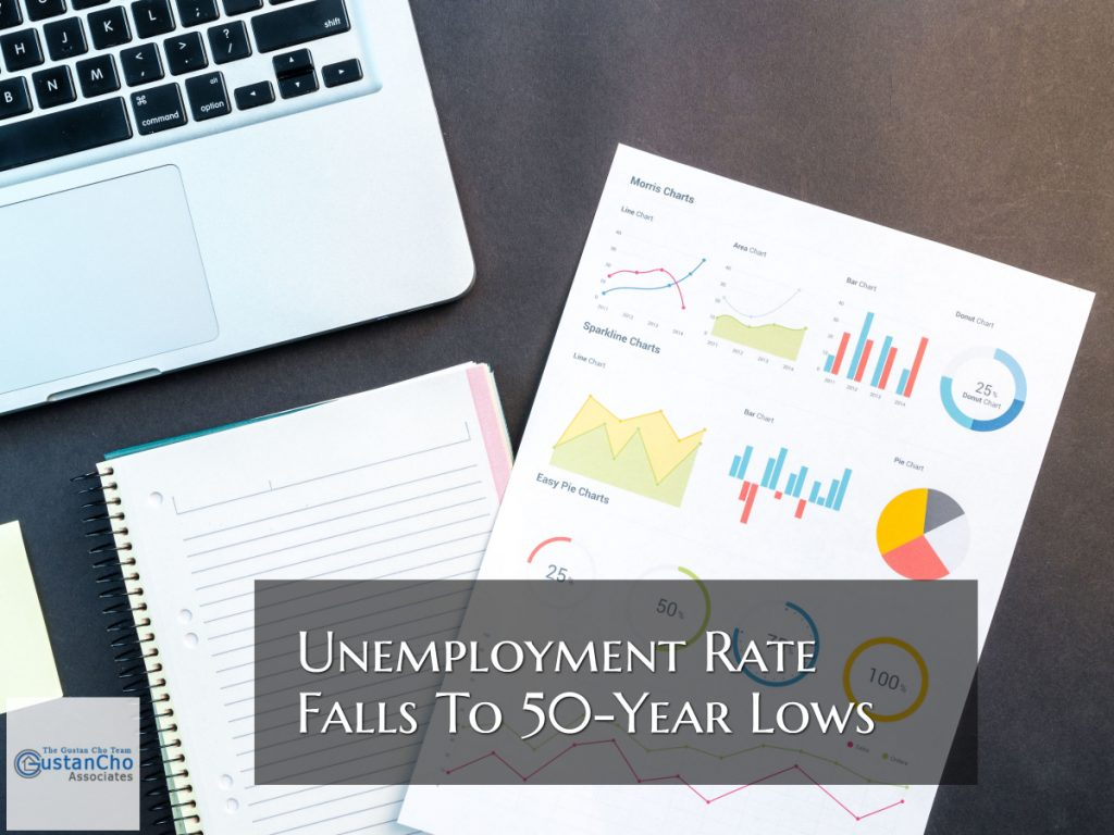 Unemployment Rate Falls To 50-Year Low