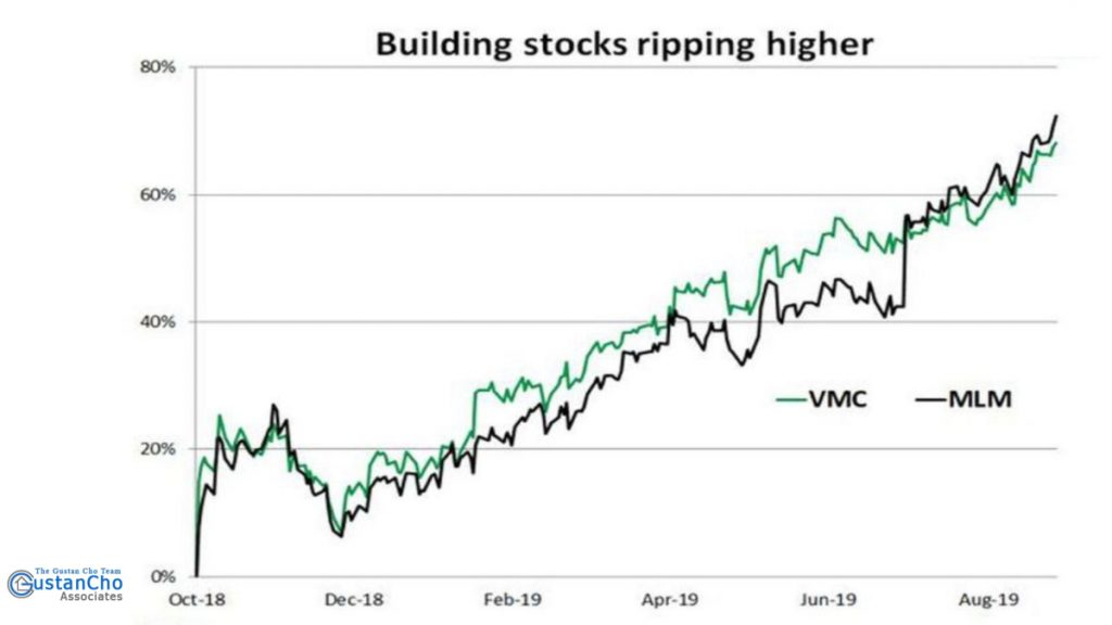 Two Stocks to Play the Housing Boom