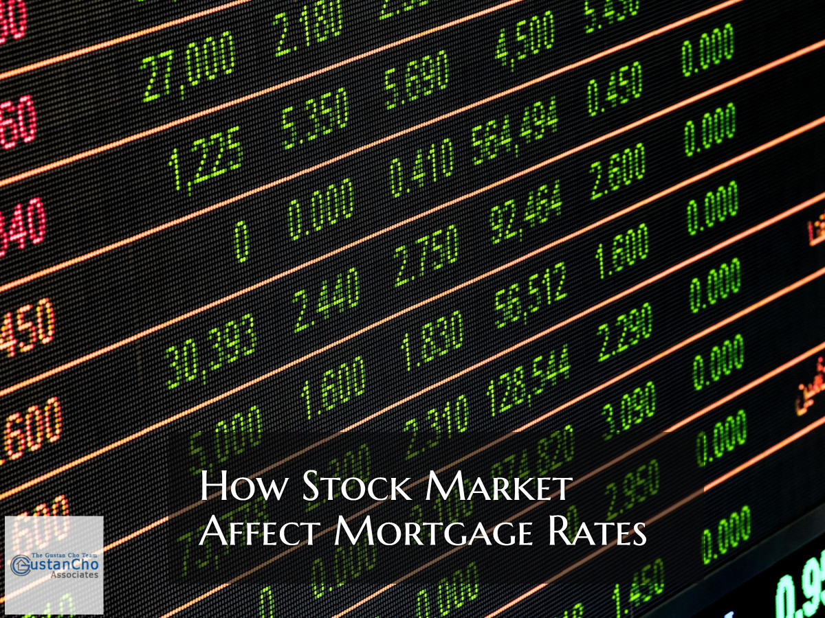 How Stock Market Affects Mortgage Rates