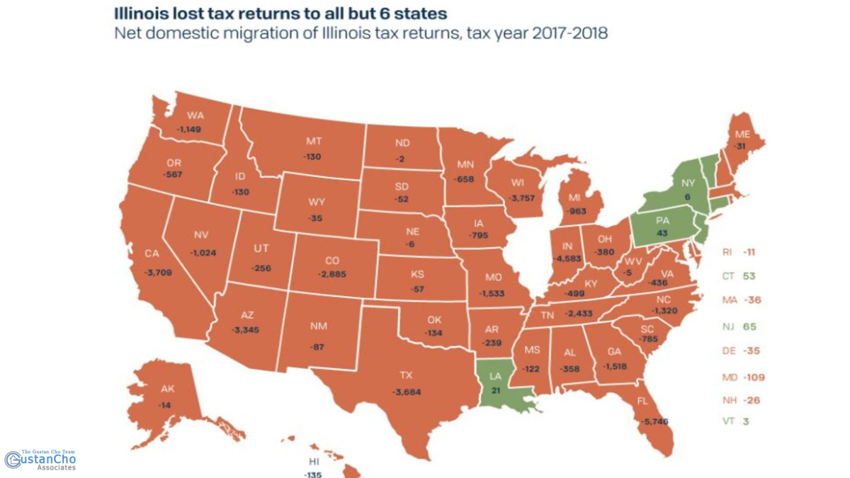 What is the huge number of Illinois taxpayer and business exoduses
