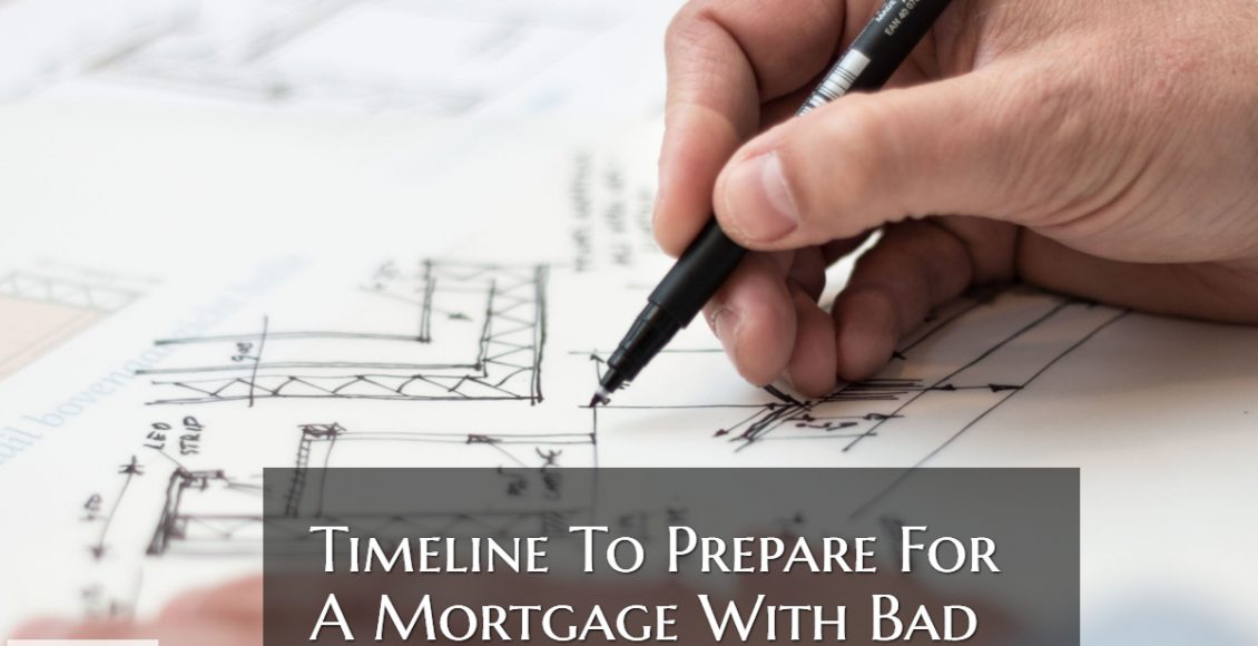 Timeline To Qualify For A Mortgage