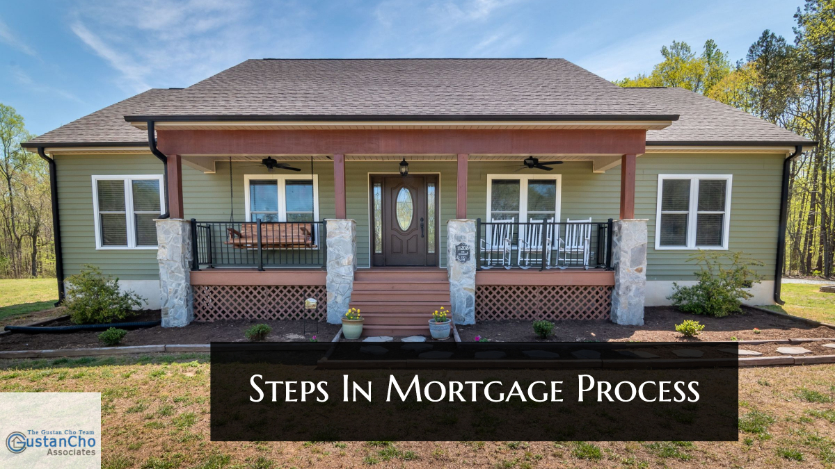 What are the Steps In Mortgage Process