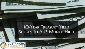 10-Year Treasury Yield Surges