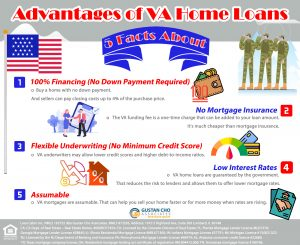 5 facts about va home loans