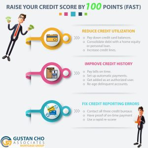 Credit Score Requirements on Mortgage Programs