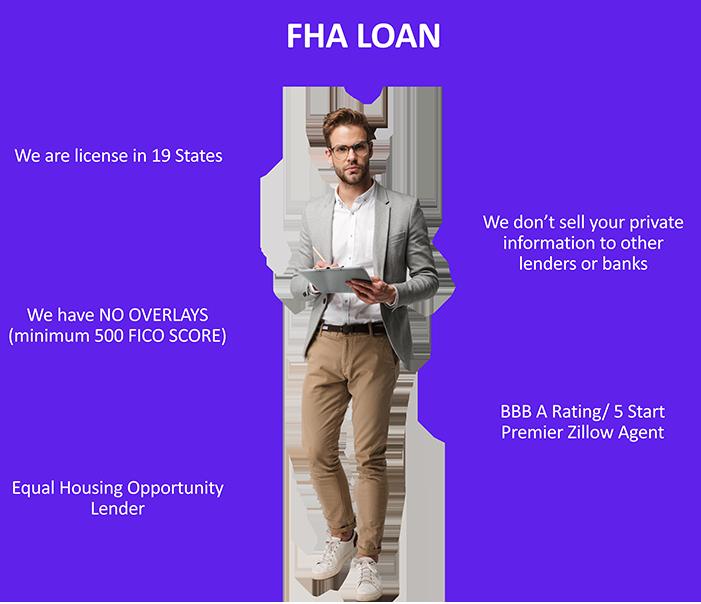 fha lending programs