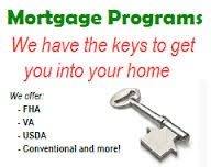 Alternative Mortgages