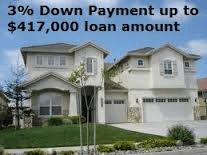 Conventional Loan Down Payment Requirements
