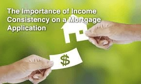 Home Loan And Income