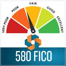 Home Loan With 580 Credit Scores