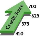 Improving your Credit Scores