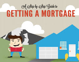 Upfront Fees On Mortgage Loans